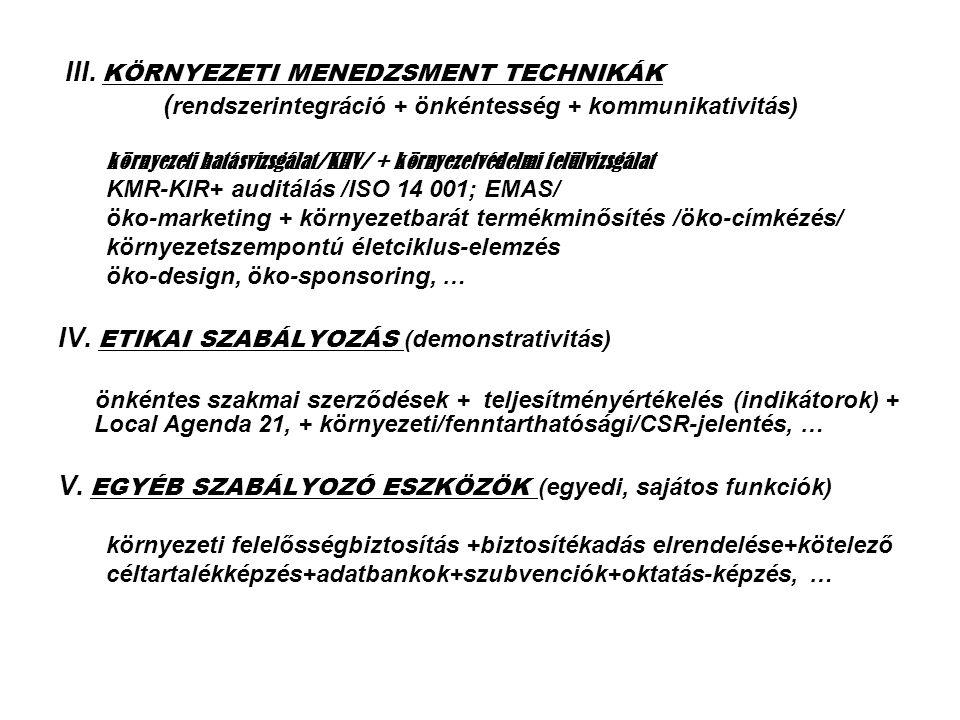 (rendszerintegráció + önkéntesség + kommunikativitás)