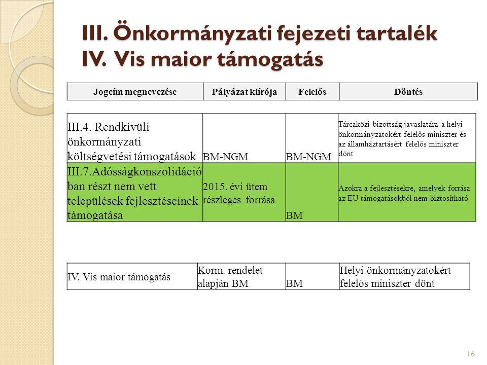 III. Önkormányzati fejezeti tartalék IV. Vis maior támogatás