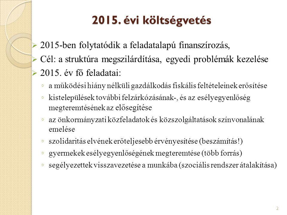 2015. évi költségvetés 2015-ben folytatódik a feladatalapú finanszírozás, Cél: a struktúra megszilárdítása, egyedi problémák kezelése.