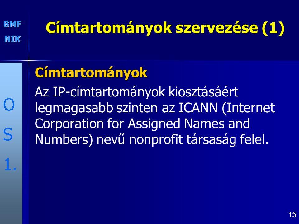 Címtartományok szervezése (1)