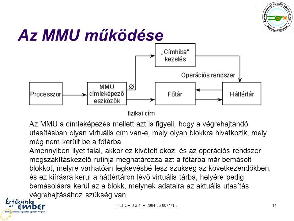 Az MMU működése