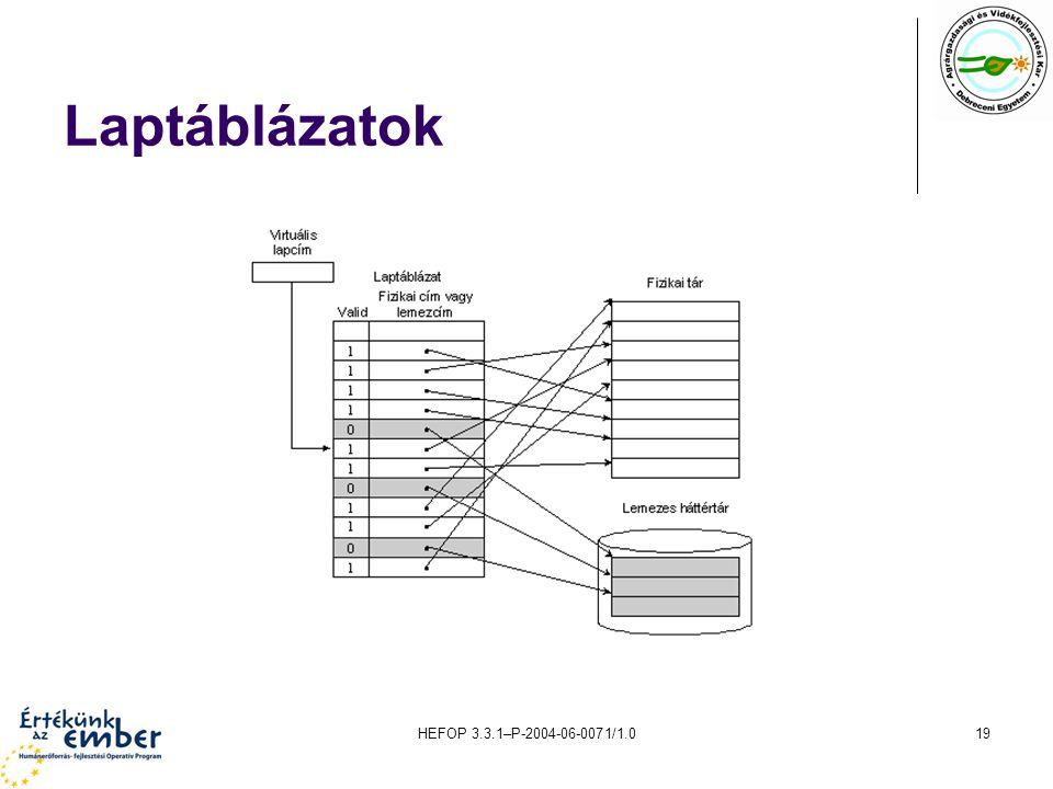 Laptáblázatok HEFOP 3.3.1–P-2004-06-0071/1.0