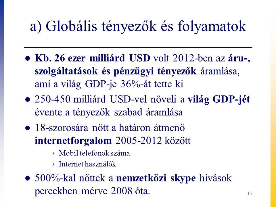 a) Globális tényezők és folyamatok