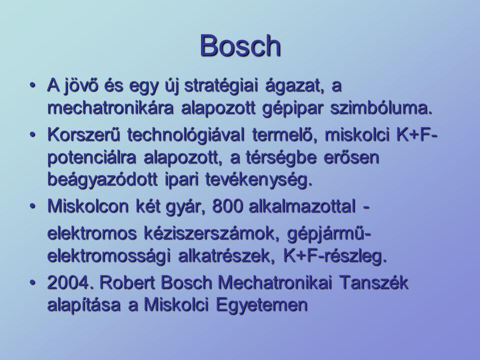 Bosch A jövő és egy új stratégiai ágazat, a mechatronikára alapozott gépipar szimbóluma.