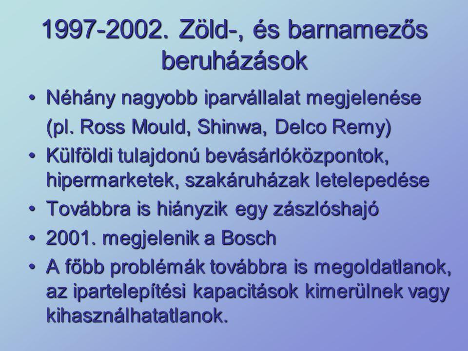 1997-2002. Zöld-, és barnamezős beruházások