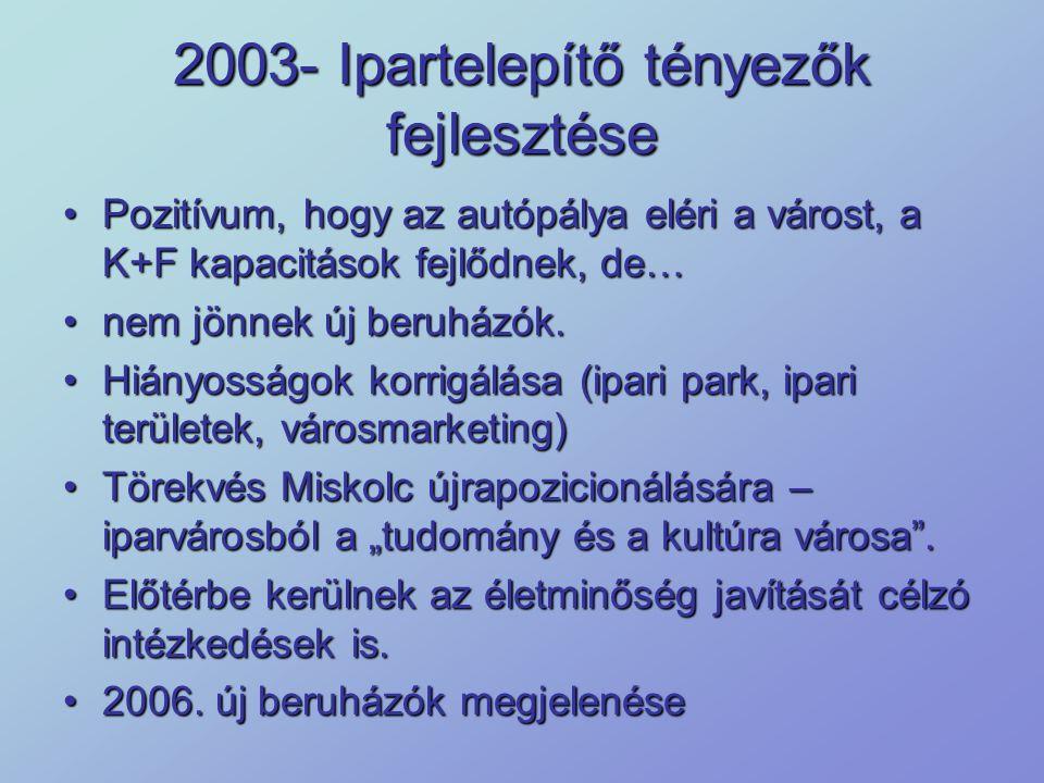 2003- Ipartelepítő tényezők fejlesztése