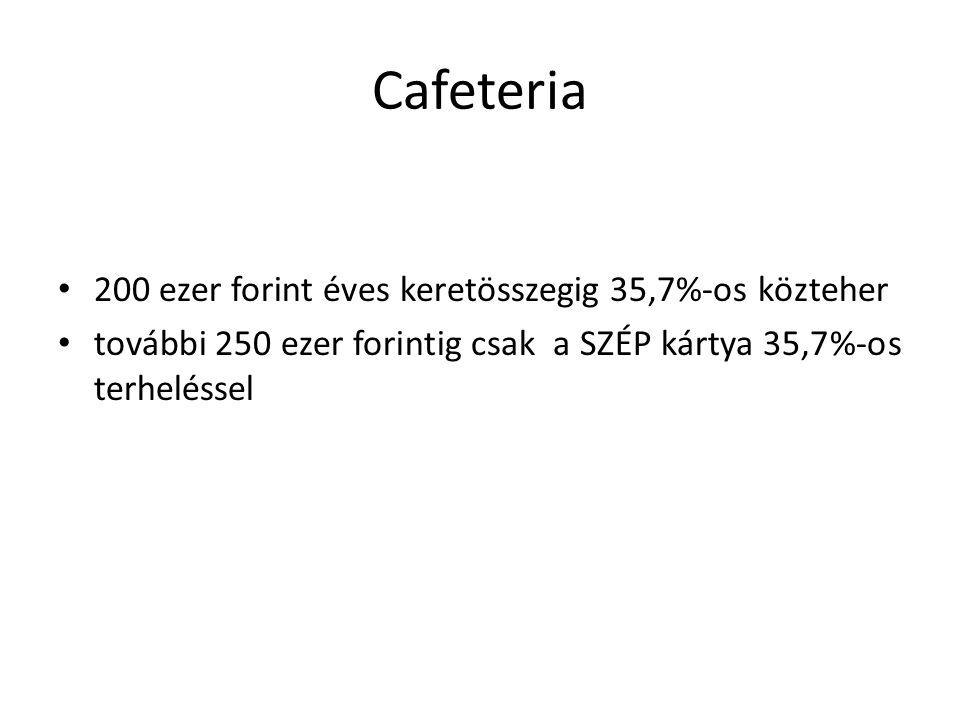 Cafeteria 200 ezer forint éves keretösszegig 35,7%-os közteher