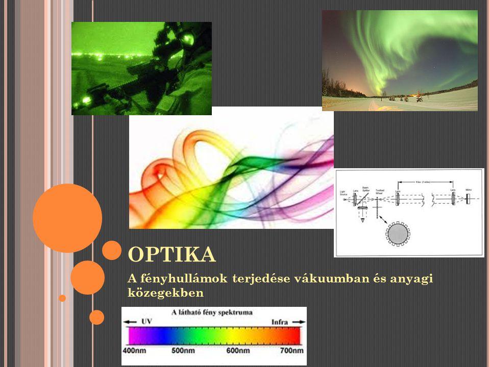 A fényhullámok terjedése vákuumban és anyagi közegekben