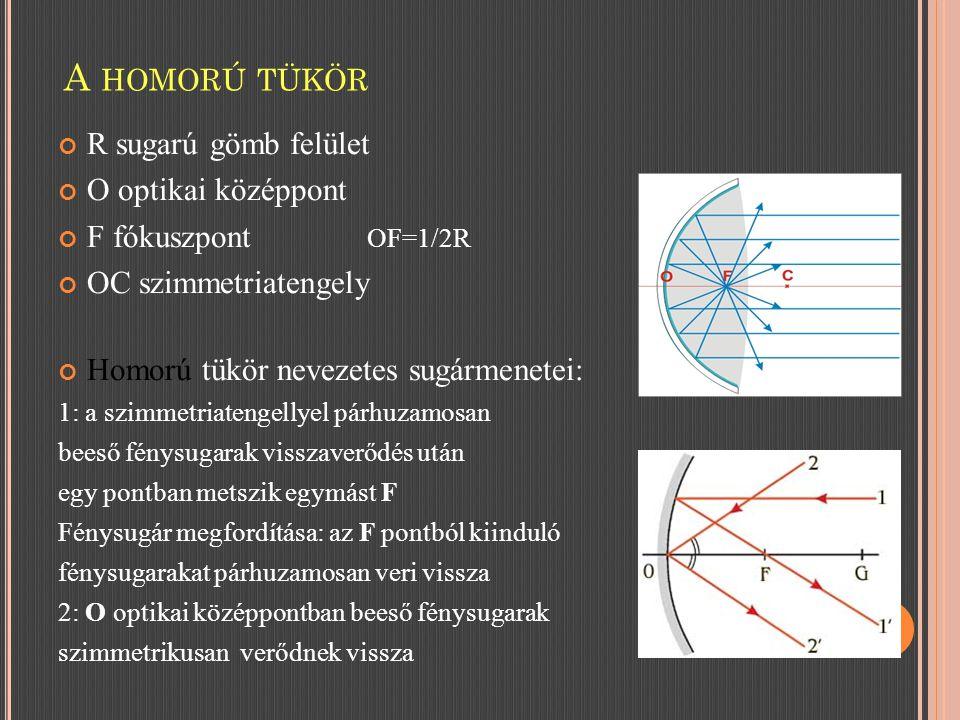 A homorú tükör R sugarú gömb felület O optikai középpont