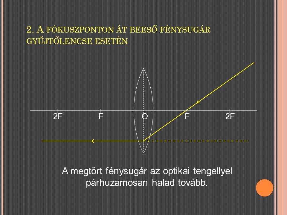 2. A fókuszponton át beeső fénysugár gyűjtőlencse esetén
