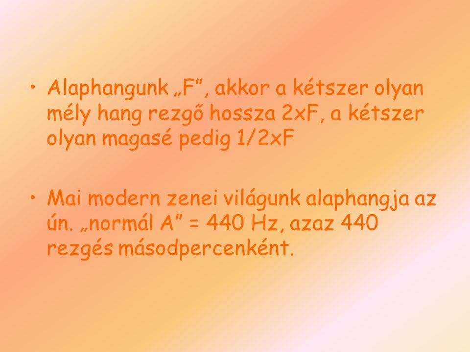 """Alaphangunk """"F , akkor a kétszer olyan mély hang rezgő hossza 2xF, a kétszer olyan magasé pedig 1/2xF"""