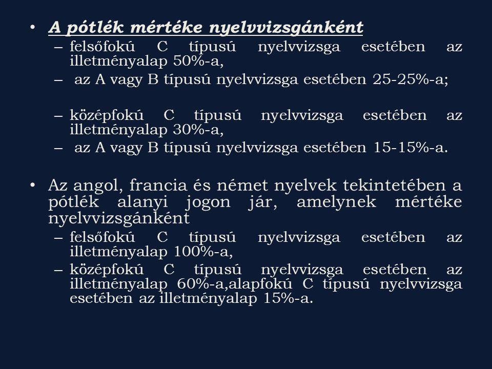 A pótlék mértéke nyelvvizsgánként