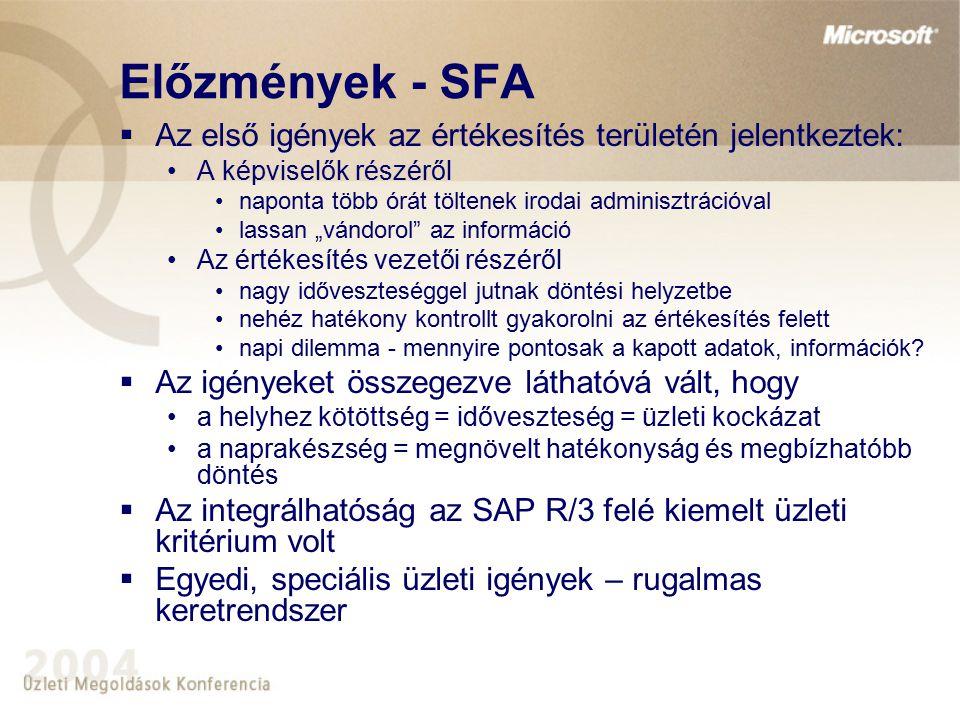 Előzmények - SFA Az első igények az értékesítés területén jelentkeztek: A képviselők részéről. naponta több órát töltenek irodai adminisztrációval.