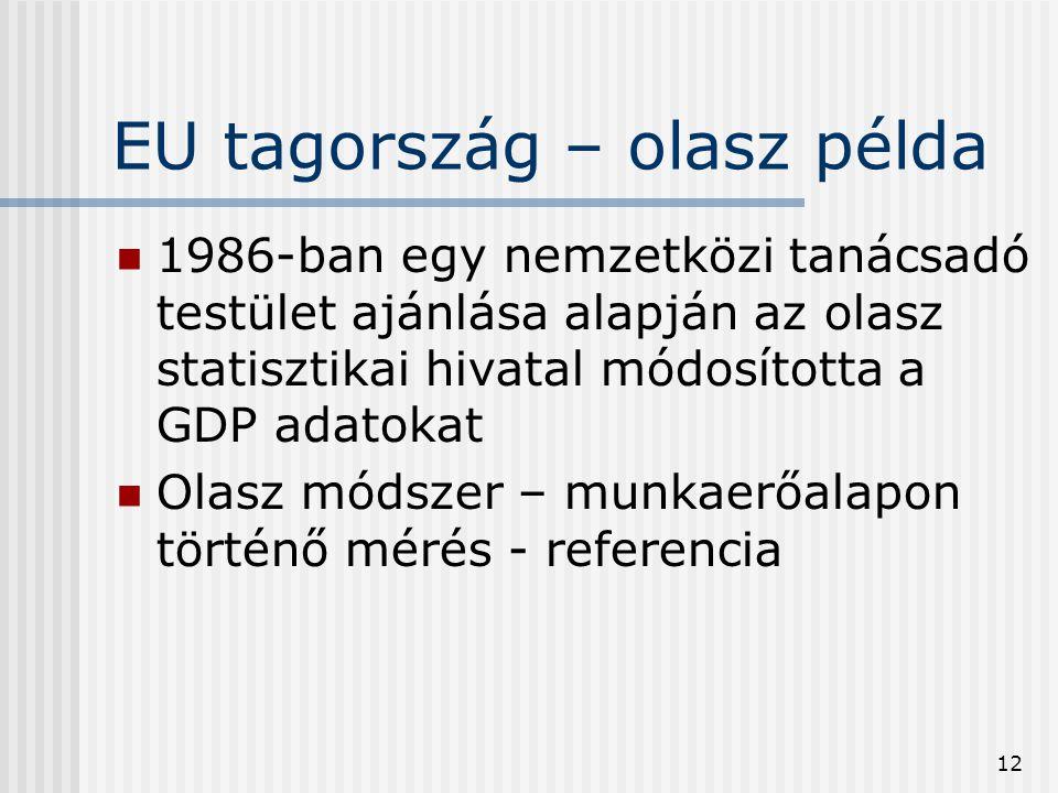 EU tagország – olasz példa
