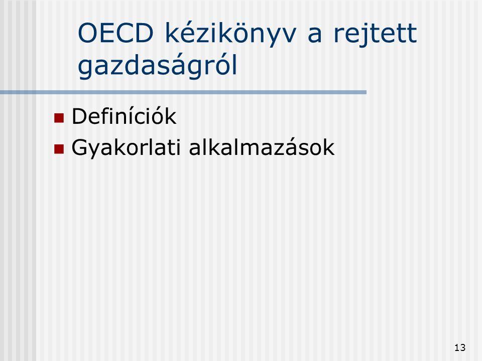 OECD kézikönyv a rejtett gazdaságról