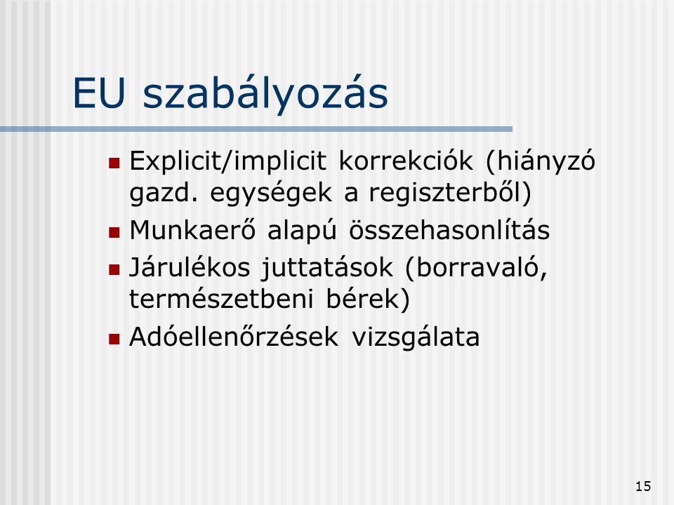 EU szabályozás Explicit/implicit korrekciók (hiányzó gazd. egységek a regiszterből) Munkaerő alapú összehasonlítás.