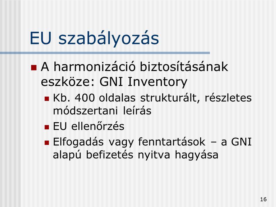 EU szabályozás A harmonizáció biztosításának eszköze: GNI Inventory