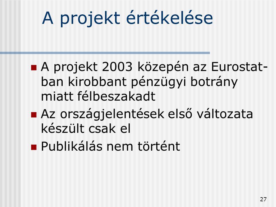 A projekt értékelése A projekt 2003 közepén az Eurostat-ban kirobbant pénzügyi botrány miatt félbeszakadt.