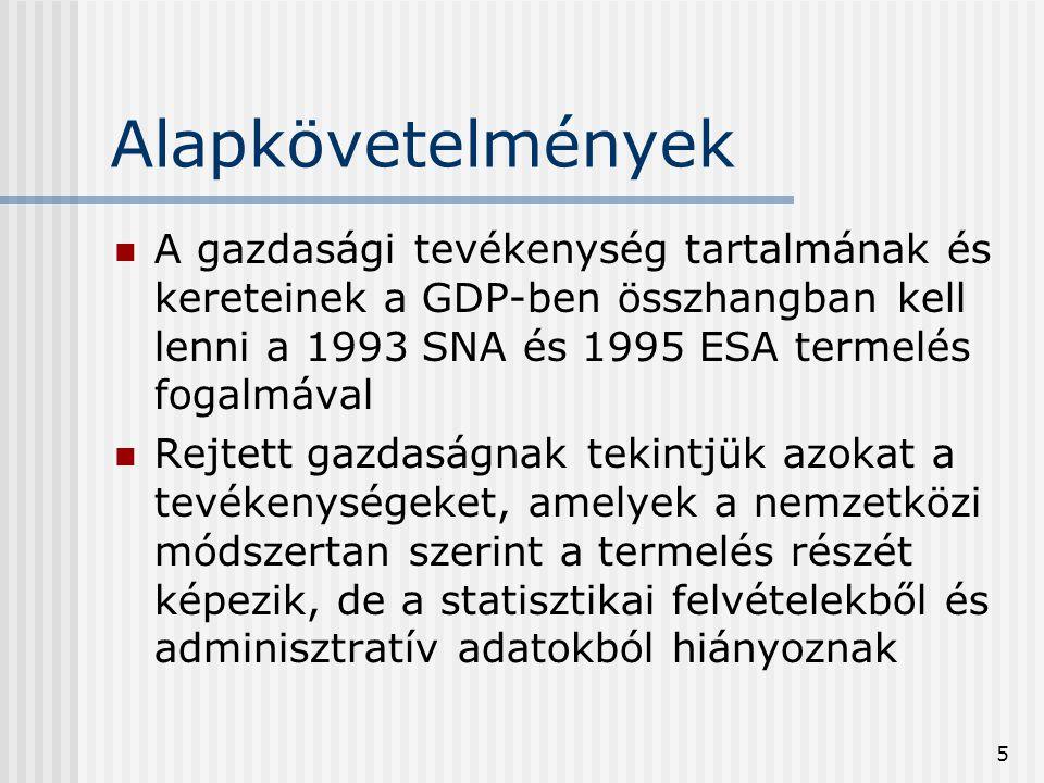 Alapkövetelmények A gazdasági tevékenység tartalmának és kereteinek a GDP-ben összhangban kell lenni a 1993 SNA és 1995 ESA termelés fogalmával.