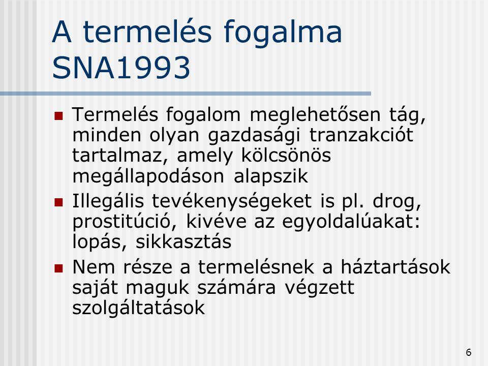 A termelés fogalma SNA1993 Termelés fogalom meglehetősen tág, minden olyan gazdasági tranzakciót tartalmaz, amely kölcsönös megállapodáson alapszik.
