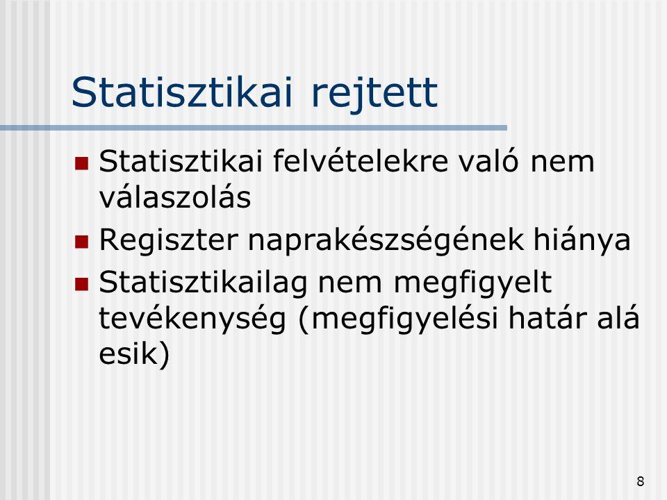 Statisztikai rejtett Statisztikai felvételekre való nem válaszolás