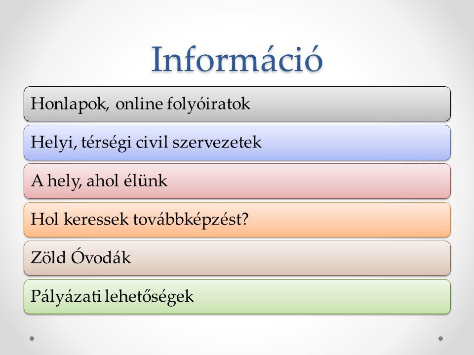 Információ Honlapok, online folyóiratok