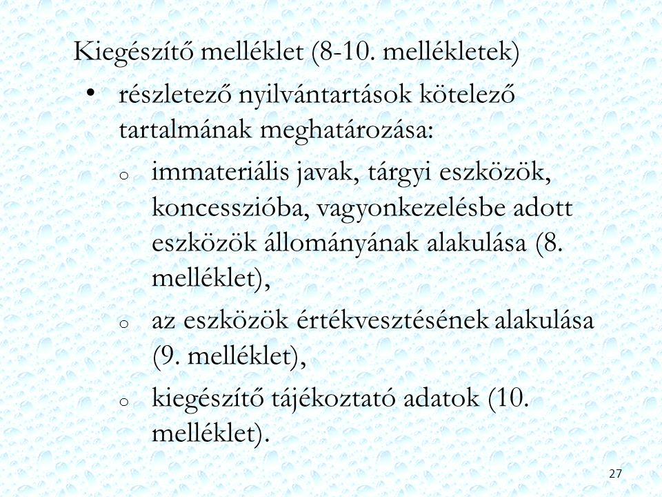 Kiegészítő melléklet (8-10. mellékletek)