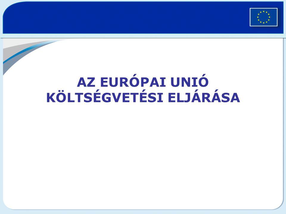 Az Európai Unió költségvetési eljárása