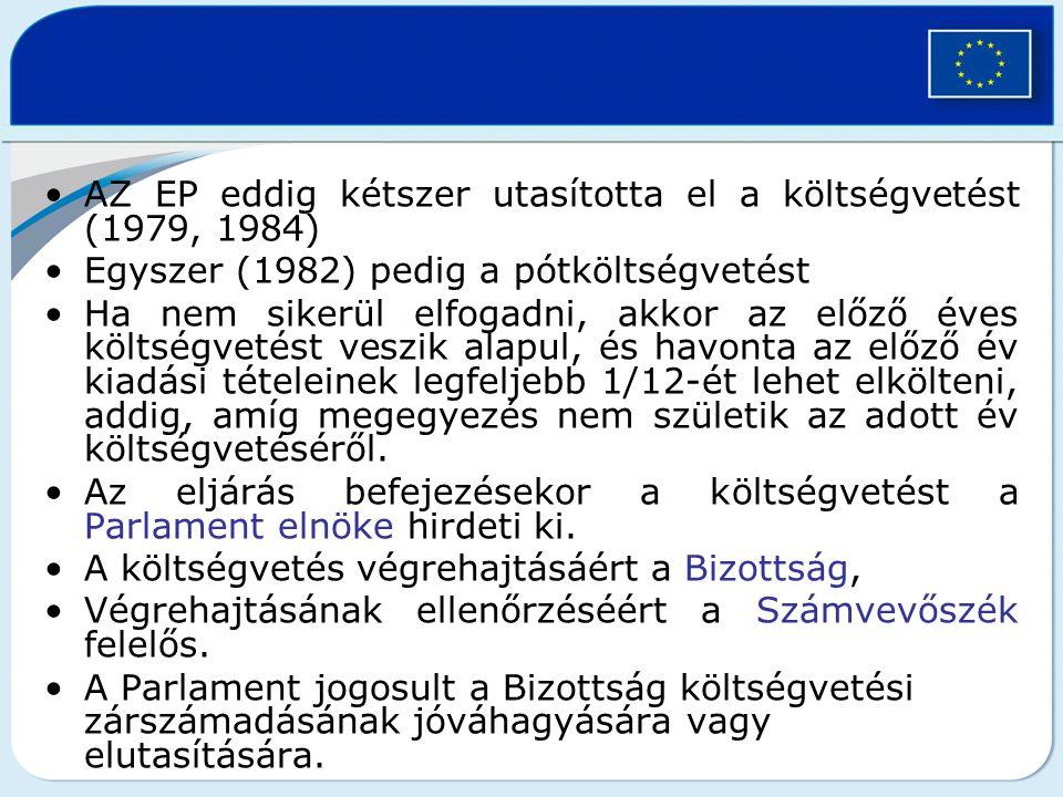 AZ EP eddig kétszer utasította el a költségvetést (1979, 1984)