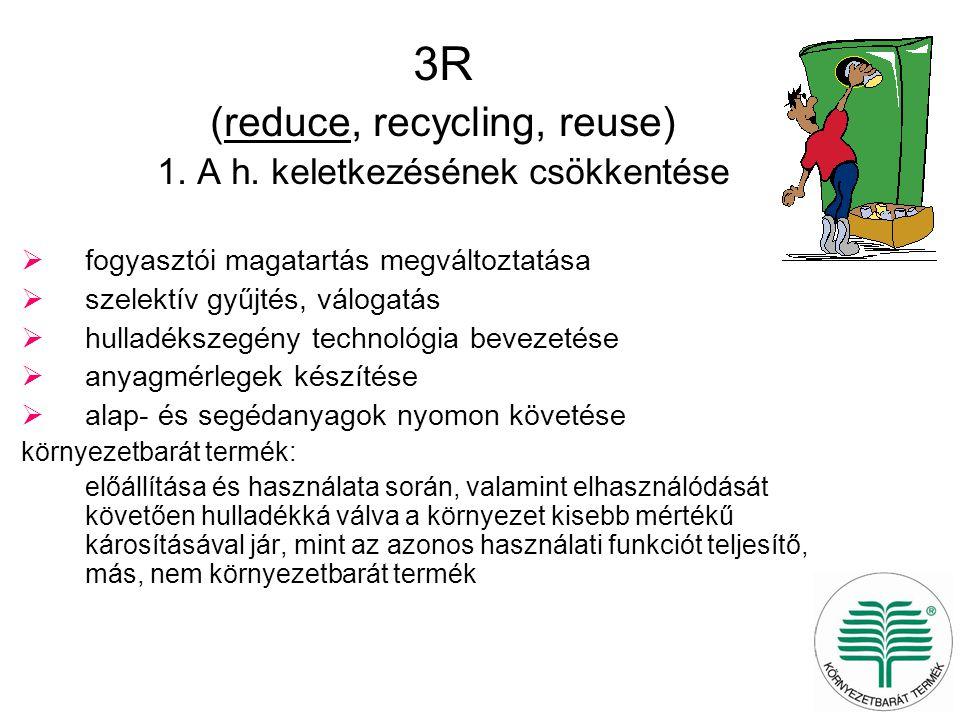 3R (reduce, recycling, reuse) 1. A h. keletkezésének csökkentése