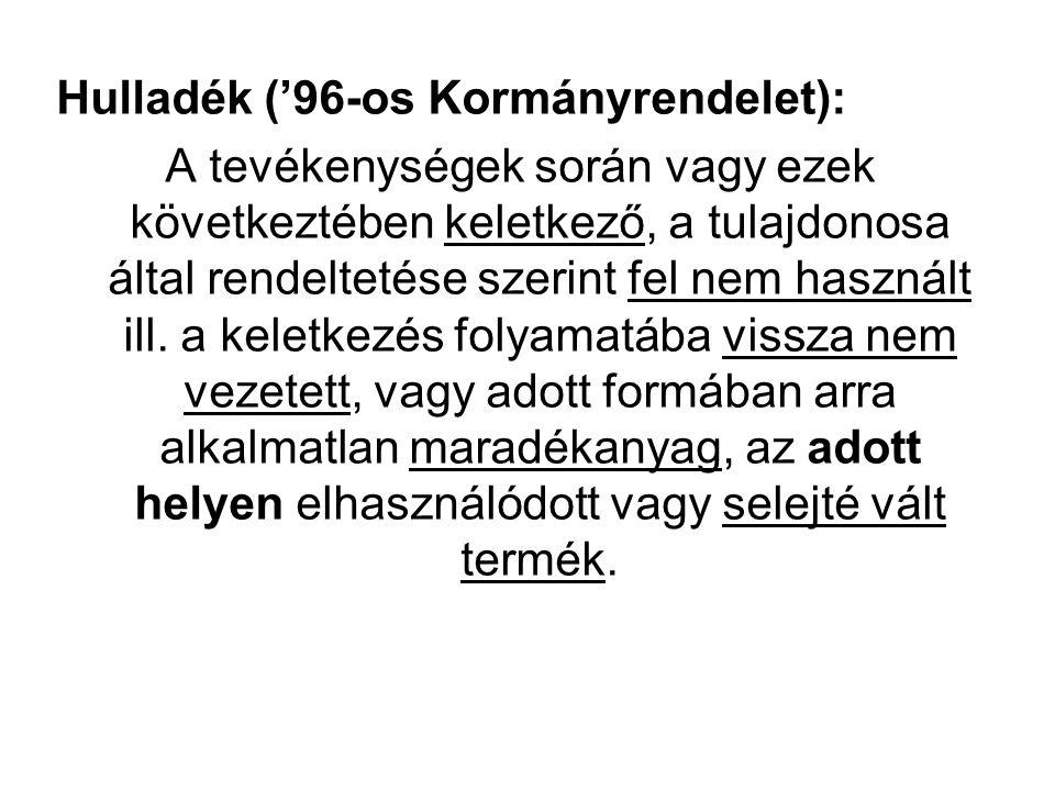 Hulladék ('96-os Kormányrendelet):
