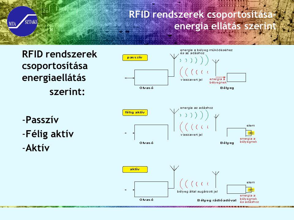 RFID rendszerek csoportosítása- energia ellátás szerint