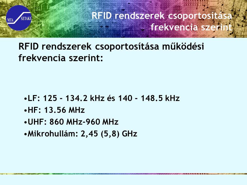 RFID rendszerek csoportosítása frekvencia szerint