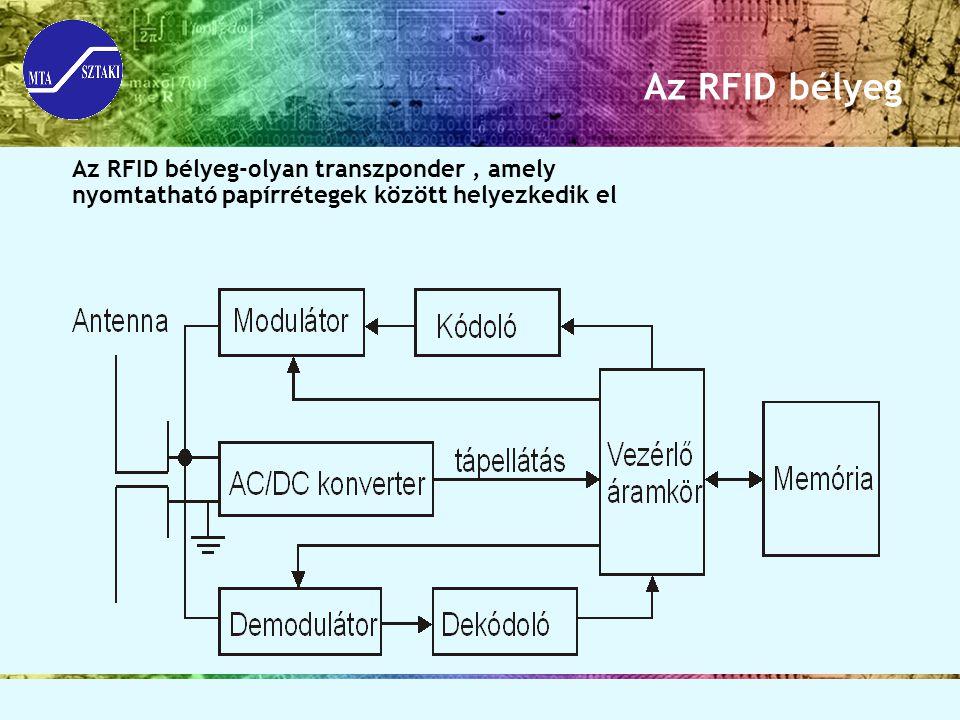 Az RFID bélyeg Az RFID bélyeg-olyan transzponder , amely nyomtatható papírrétegek között helyezkedik el.