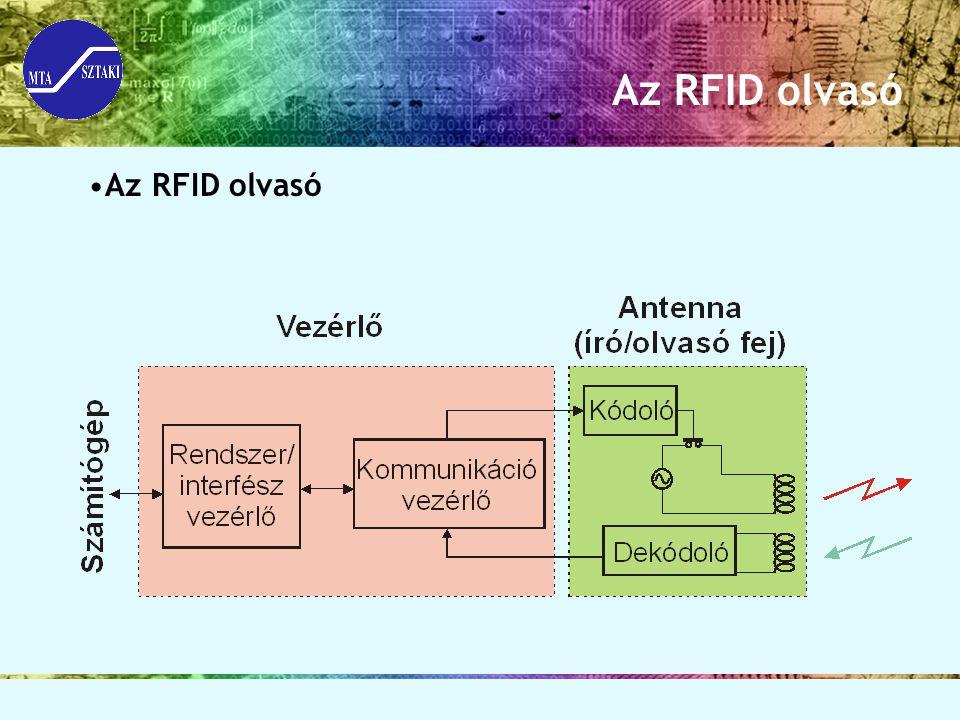 Az RFID olvasó Az RFID olvasó