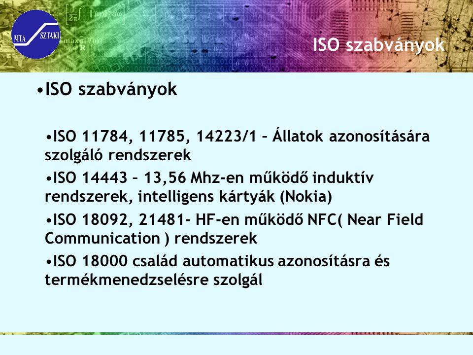 ISO szabványok ISO szabványok
