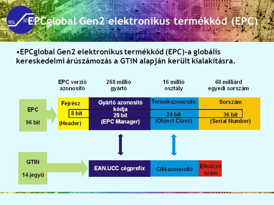 EPCglobal Gen2 elektronikus termékkód (EPC)