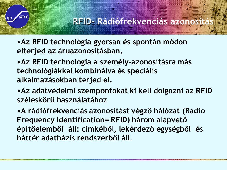 RFID- Rádiófrekvenciás azonosítás