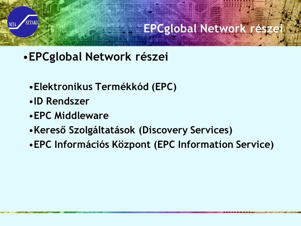 EPCglobal Network részei