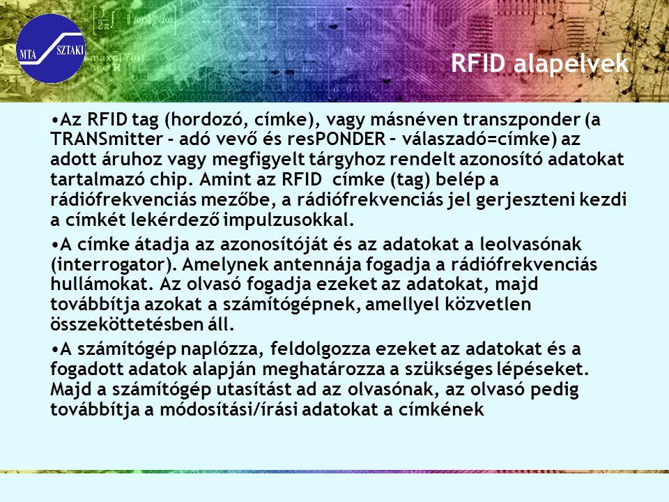 RFID alapelvek