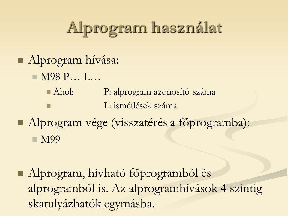 Alprogram használat Alprogram hívása:
