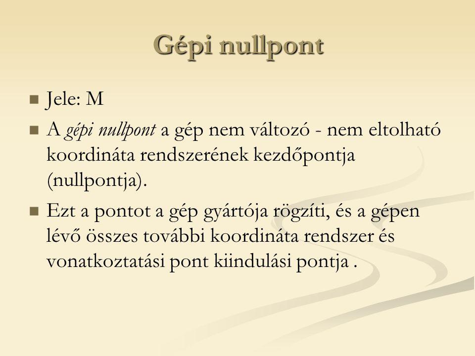 Gépi nullpont Jele: M. A gépi nullpont a gép nem változó - nem eltolható koordináta rendszerének kezdőpontja (nullpontja).