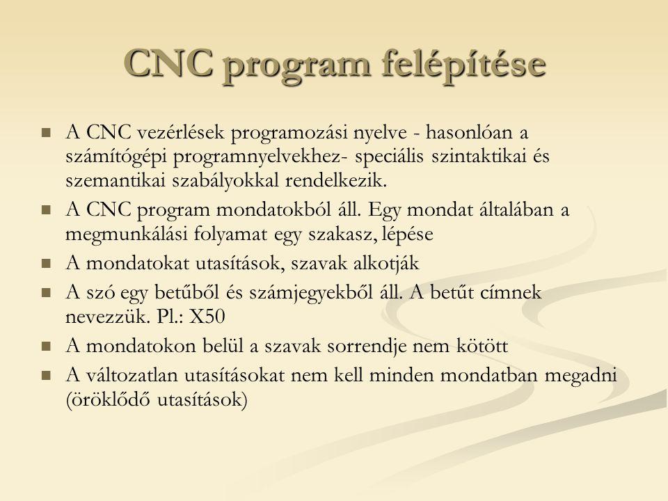 CNC program felépítése