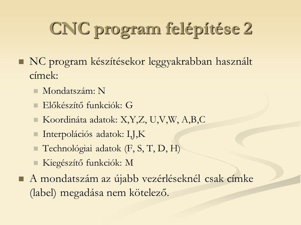 CNC program felépítése 2