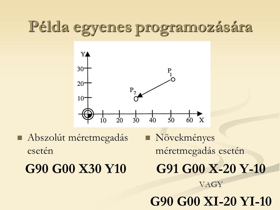 Példa egyenes programozására