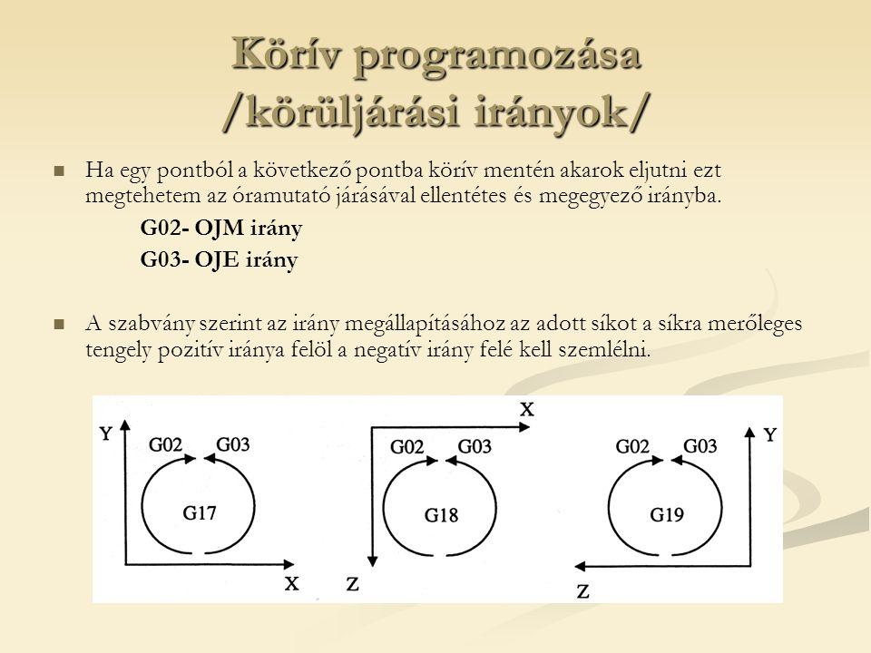 Körív programozása /körüljárási irányok/
