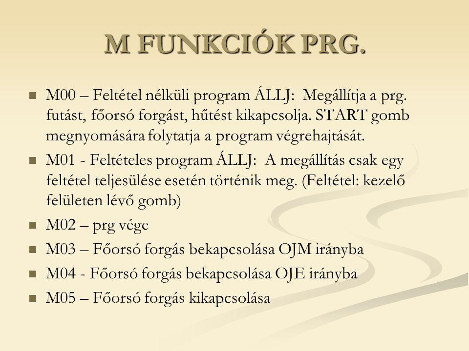 M FUNKCIÓK PRG.