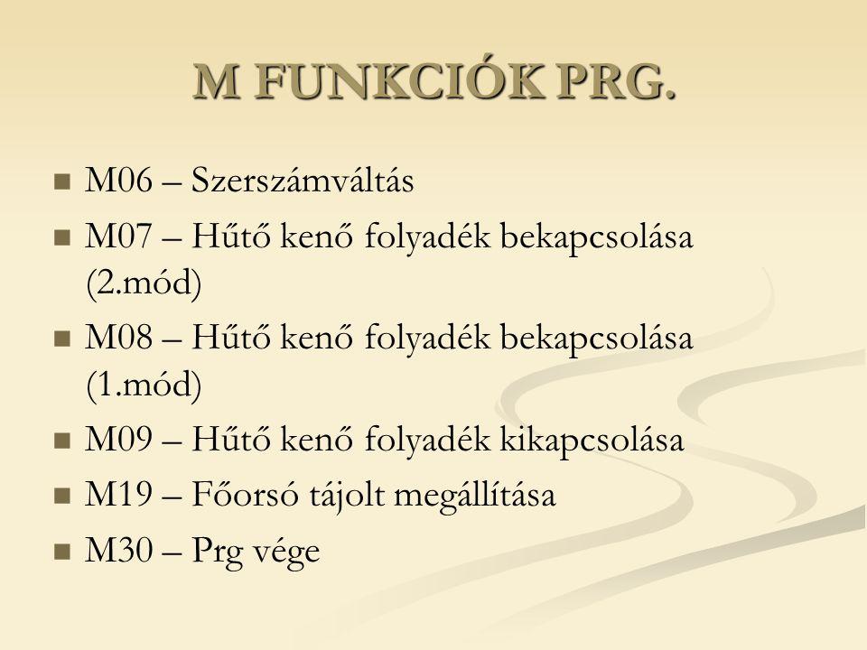 M FUNKCIÓK PRG. M06 – Szerszámváltás