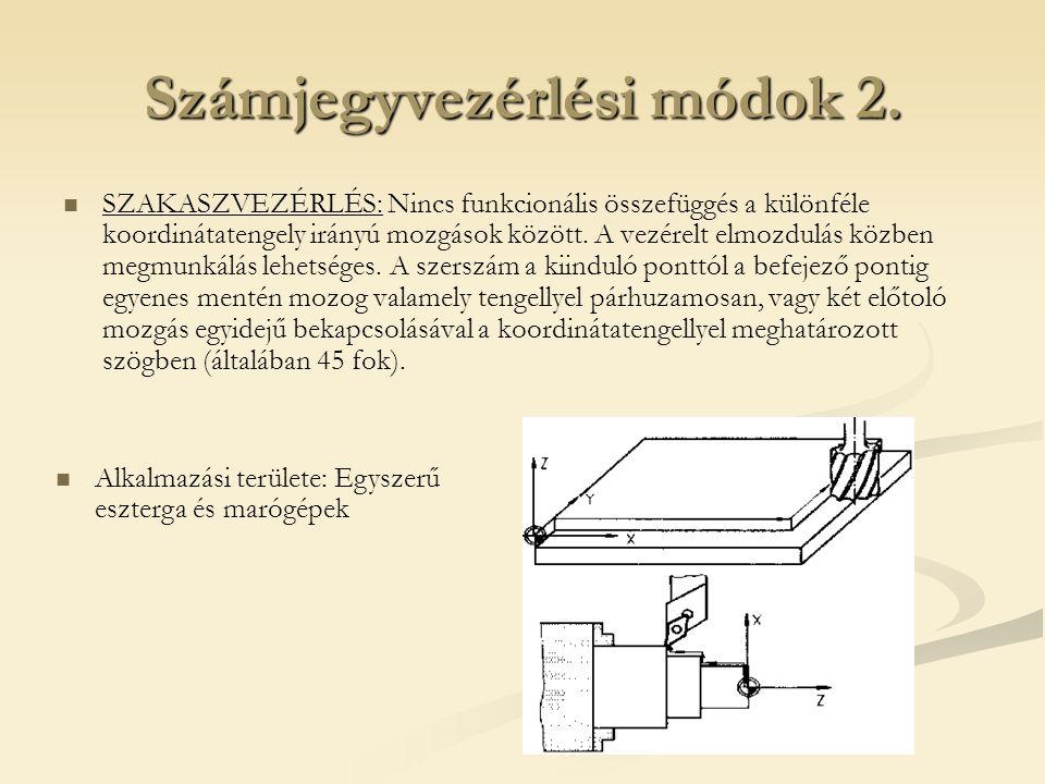 Számjegyvezérlési módok 2.