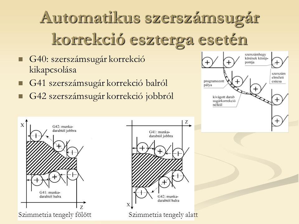 Automatikus szerszámsugár korrekció eszterga esetén